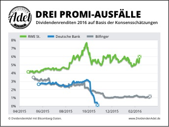 divadel-drei-promi-ausfa%cc%88lle